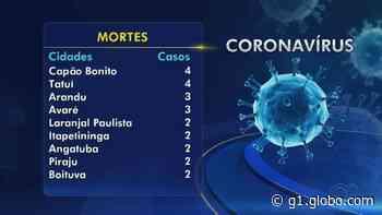 Coronavírus: duas mortes são registradas em Itapeva - G1