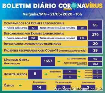 Varginha chega ao 55º caso de coronavírus; veja o boletim desta quinta-feira - Varginha Online