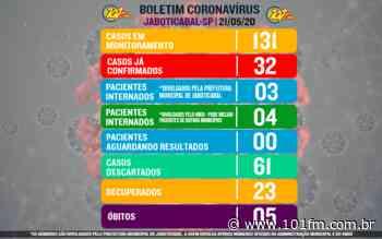 Por mais um dia seguido, Jaboticabal confirma caso do novo coronavírus; confirmados chegam a 32 - Rádio 101FM