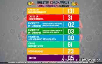 Jaboticabal confirma mais um caso do novo coronavírus e número de pacientes monitorados sobe para 131 - Rádio 101FM