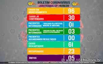 Jaboticabal mantém 30 confirmados do novo coronavírus e cai para 96 os pacientes em monitoramento - Rádio 101FM