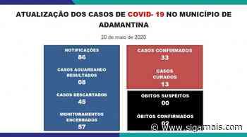 Saúde anuncia 4 novos casos positivos de Covid-19 em Adamantina: agora são 33 confirmados - Siga Mais