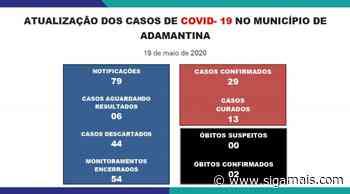 Covid-19: Adamantina segue sem novos casos positivos da doença - Siga Mais