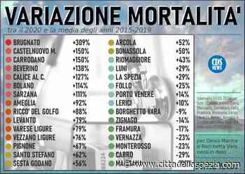Brugnato la più colpita, a Sarzana raddoppio decessi - Città della Spezia