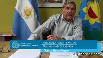Miramar activó protocolos con pacientes y trabajadores por dos positivos en salud - InfoBrisas