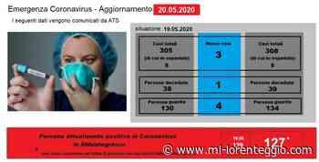 Emergenza coronavirus - aggiornamento della situazione ad Abbiategrasso al 20 maggio - Mi-Lorenteggio