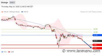 L'action Orange pourrait tomber sous 10 euros - Le Revenu