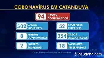 Secretaria de Assistência Social de Catanduva tem dificuldades para isolar moradores de rua - G1