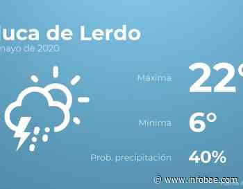Previsión meteorológica: El tiempo hoy en Toluca de Lerdo, 22 de mayo - infobae