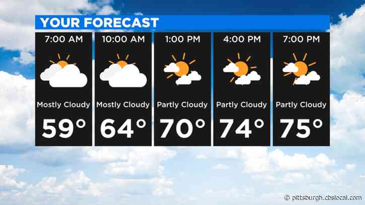 Pittsburgh Weather: Summer Heat And Humidity Expected For Memorial Day