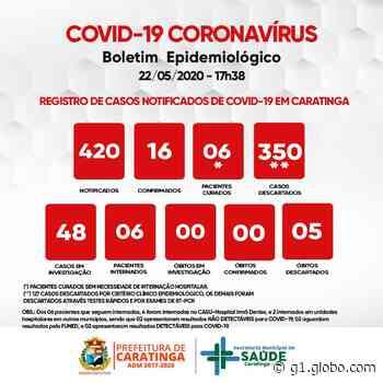 Prefeitura de Caratinga confirma um novo caso de coronavírus no município - G1