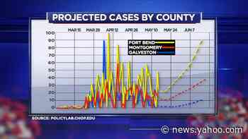 New University of Pennsylvania study says Harris County might have drastic rise in COVID-19 cases in next few weeks