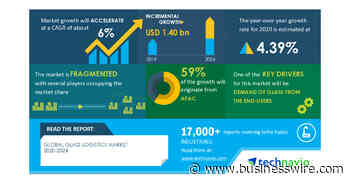 Research Report with COVID-19 Forecasts - Glass Logistics Market 2020-2024 | Demand of Glass From the End-users to Boost Growth | Technavio - Business Wire
