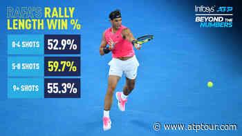 Here's How Rafael Nadal Plays Tennis Like A Chess Grandmaster - ATP Tour