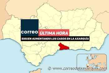 Dos nuevos positivos por coronavirus en Vélez y uno en Rincón las las últimas horas - Correo de la Axarquía