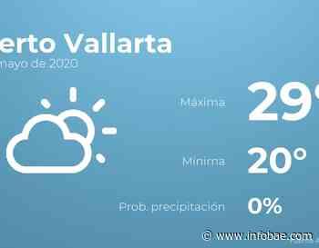 Previsión meteorológica: El tiempo hoy en Puerto Vallarta, 23 de mayo - infobae
