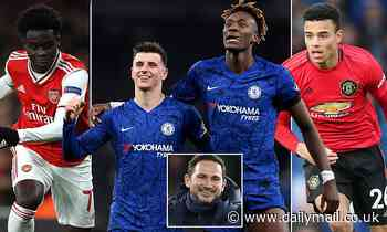 How many homegrown players have Premier League clubs brought through this season?