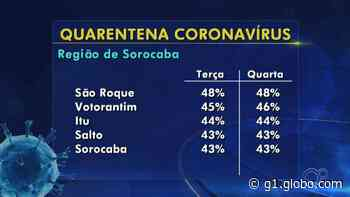 Prefeitura de Jarinu registra 5ª morte por coronavírus - G1