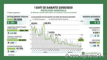 Coronavirus, in provincia di Pavia 33 nuovi contagi. Effetto Rsa in Lombardia: 441 casi in più - Vigevano24.it