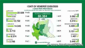 Coronavirus. A Milano, Bergamo e Pavia, maggior numero di contagi - Ilmetropolitano.it - ilMetropolitano.it