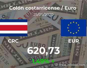 Euro hoy en Costa Rica: cotización del colón costarricense al euro del 25 de mayo. EUR CRC - infobae
