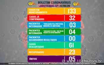 Jaboticabal mantém 32 casos confirmados do novo coronavírus; 133 estão em monitoramento - Rádio 101FM