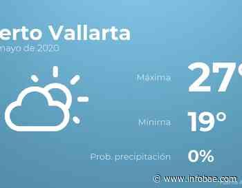 Previsión meteorológica: El tiempo hoy en Puerto Vallarta, 25 de mayo - Infobae.com