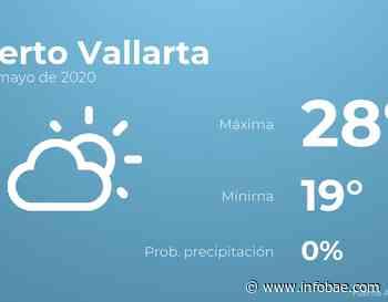 Previsión meteorológica: El tiempo hoy en Puerto Vallarta, 24 de mayo - infobae