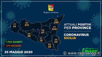 Coronavirus, restano 28 i positivi in provincia di Ragusa - Ragusa Oggi