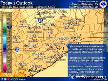 Storms kick off week of wet weather for Houston - Chron