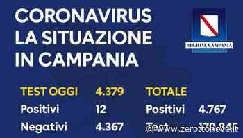 Coronavirus in Campania, i dati del 25 maggio: un caso ad Eboli - Zerottonove.it