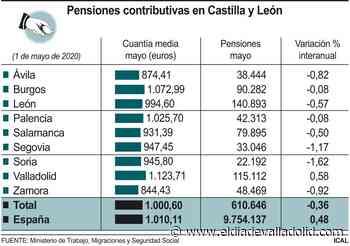 El número de pensionistas sube en Valladolid - El Día de Valladolid
