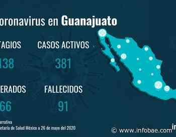 Guanajuato acumula 1.138 contagios y 91 fallecidos desde el inicio de la pandemia - infobae