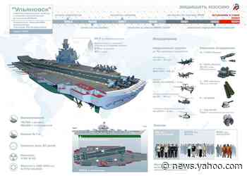Meet the Ulyanovsk: Russia's 85,000 Ton Monster Aircraft Carrier - Yahoo News