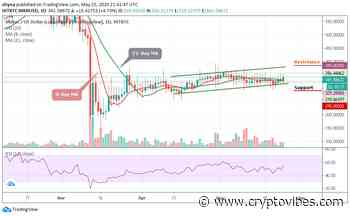 Maker Price Analysis: MKR/USD Follows Uptrend with $4.73 Gains - CryptoVibes