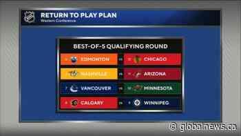 NHL reveals details of return of hockey season