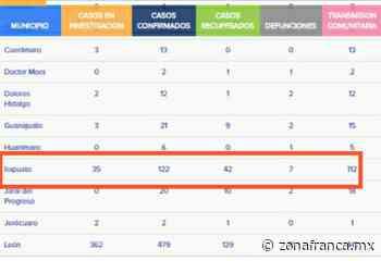 En Irapuato se confirman 10 casos de COVID-19; ya suman 122 - Zona Franca
