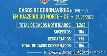 Nas últimas 24 horas, Juazeiro do Norte atestou mais 18 casos da Covid-19. Agora são 186 casos confirmados. O 10º óbito ocorreu de ontem para hoje. - Flavio Pinto