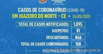 Juazeiro do Norte tem 168 casos confirmados da Covid-19 - Flavio Pinto