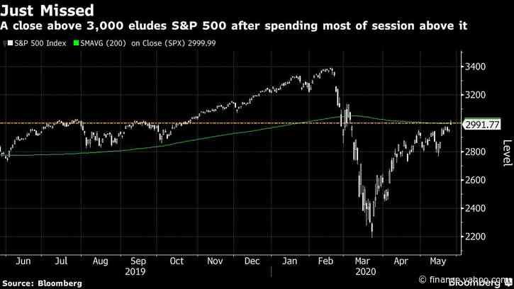 Stocks Climb With Futures; Oil Slips, Dollar Rises: Markets Wrap