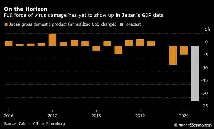 Japan Doubles Down on Stimulus With Extra $1 Trillion in Aid