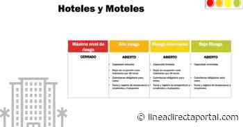 Entérate en qué fechas estarán abiertos los hoteles en El Fuerte - Linea Directa