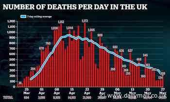 UK announces preliminary daily Covid-19 death toll of 412