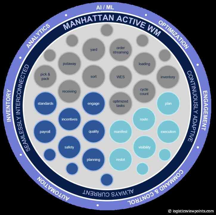 Manhattan Associates WMS Goes Cloud-Native