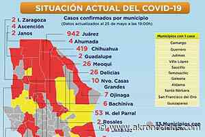 En incremento número de contagios por Covid-19 en Nuevo Casas Grandes, ya se tienen 10 casos - Akro Noticias