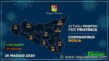 28 i positivi a Ragusa Ragusa - RagusaNews