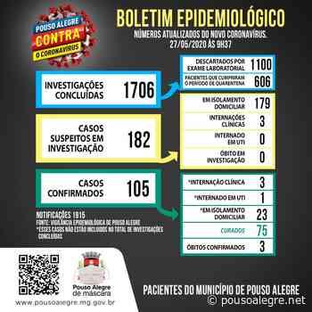 Pouso Alegre tem 105 confirmações de Covid-19 sendo 75 já curados no boletim desta quarta-feira (27) - PousoAlegre.net