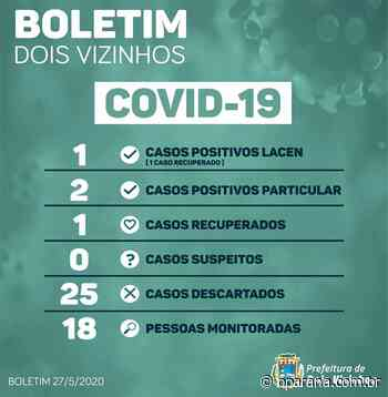 Covid-19: Dois Vizinhos confirma dois casos de covid-19 - O Paraná