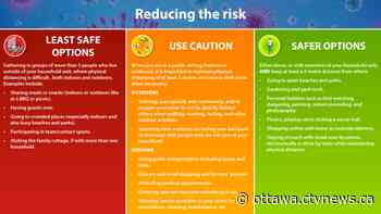 Ottawa Public Health looks at 'safer options' to reduce the risk of COVID-19 - CTV News