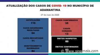 Adamantina tem novo caso de Covid-19: agora são 35 positivos, 71 negativos e 4 aguardam resultados - Siga Mais